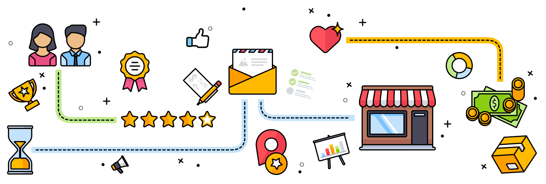 Beginner's Guide to Online Marketing | Wishpond