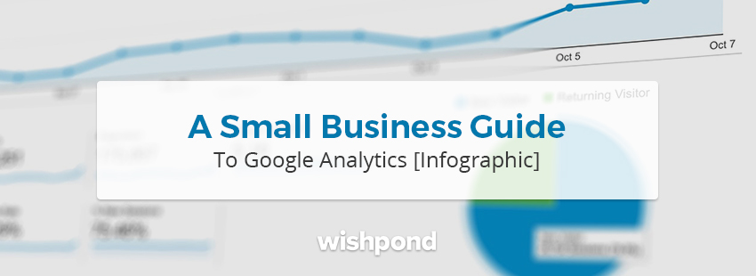 A Small Business Guide to Google Analytics [Infographic]