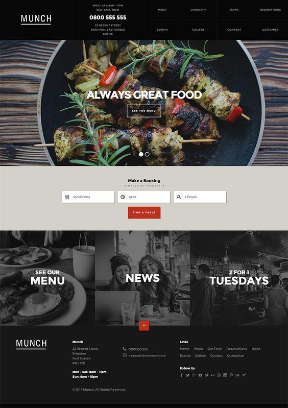 10 Approved Tips for Restaurant Marketing During Coronavirus You Should Try