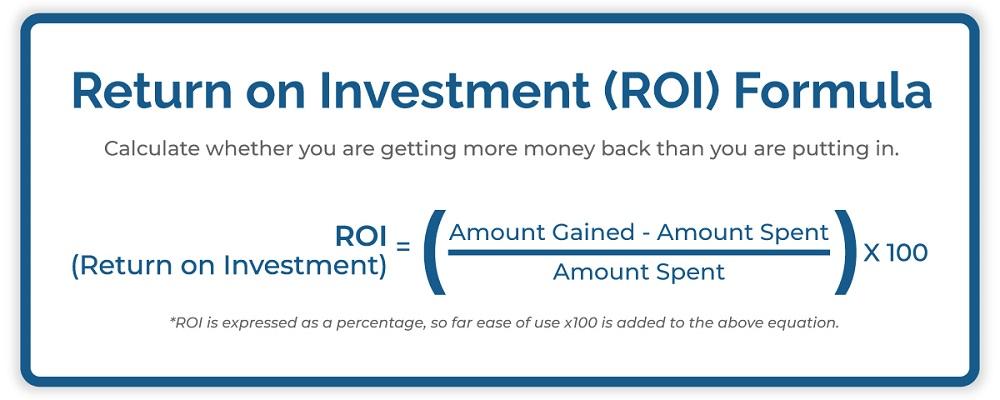 Return on Investment Formula