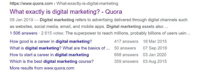Quora digital marketing