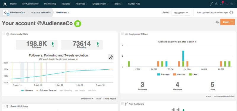 50 Essential Social Media Tools For the Modern Marketer